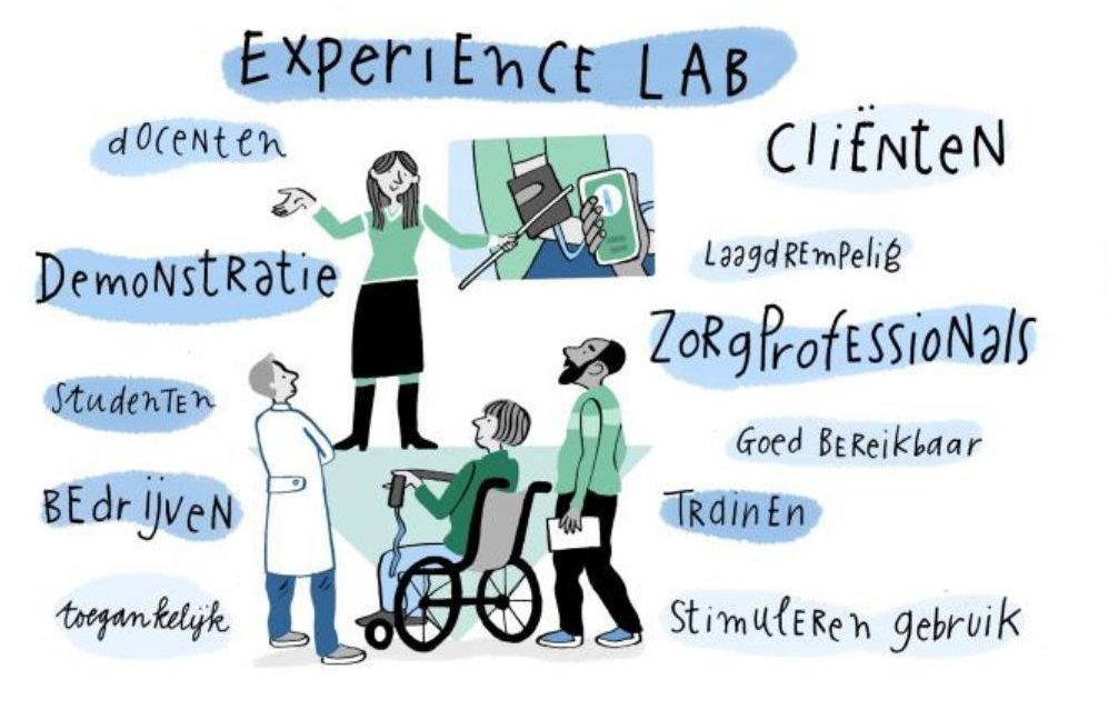 experience-lab
